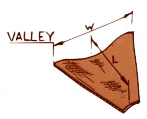 valley product spec